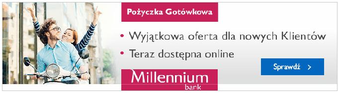 Millenium Bank kredyt dopasowany
