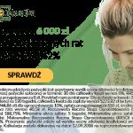 Teleratka pożyczka do 6000 zł na 130 tygodni